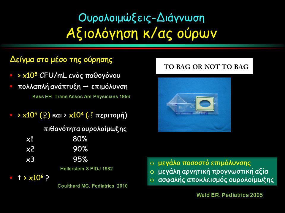 Ουρολοιμώξεις-Διάγνωση Αξιολόγηση κ/ας ούρων