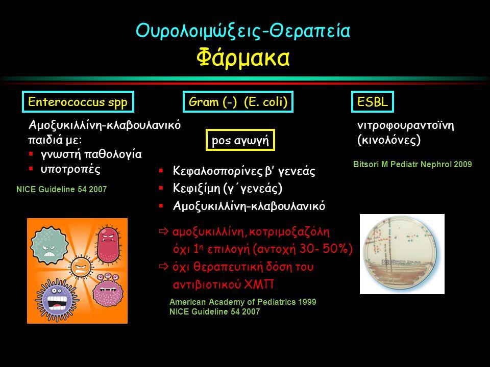 Ουρολοιμώξεις-Θεραπεία Φάρμακα