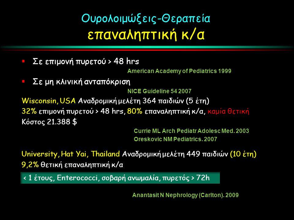 Ουρολοιμώξεις-Θεραπεία επαναληπτική κ/α