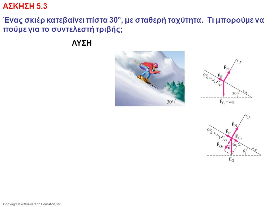 ΑΣΚΗΣΗ 5.3 Ένας σκιέρ κατεβαίνει πίστα 30°, με σταθερή ταχύτητα. Τι μπορούμε να πούμε για το συντελεστή τριβής;
