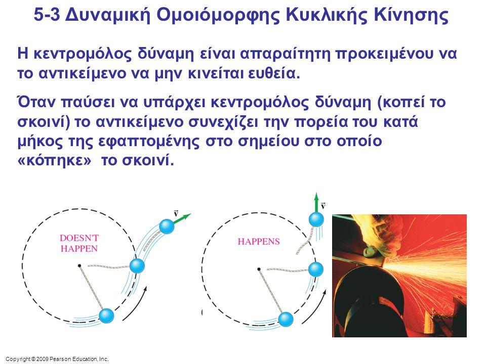 5-3 Δυναμική Ομοιόμορφης Κυκλικής Κίνησης