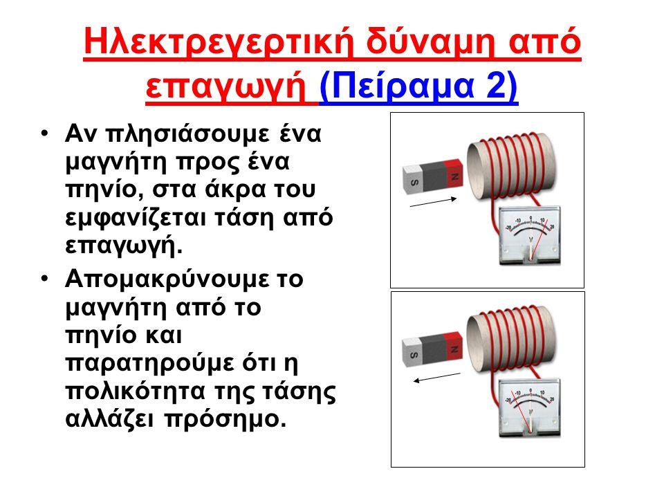 Ηλεκτρεγερτική δύναμη από επαγωγή (Πείραμα 2)