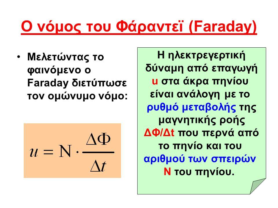 Ο νόμος του Φάραντεϊ (Faraday)
