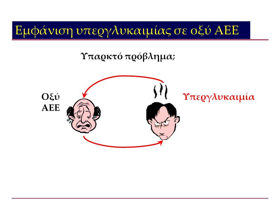 Εμφάνιση υπεργλυκαιμίας σε οξύ ΑΕΕ