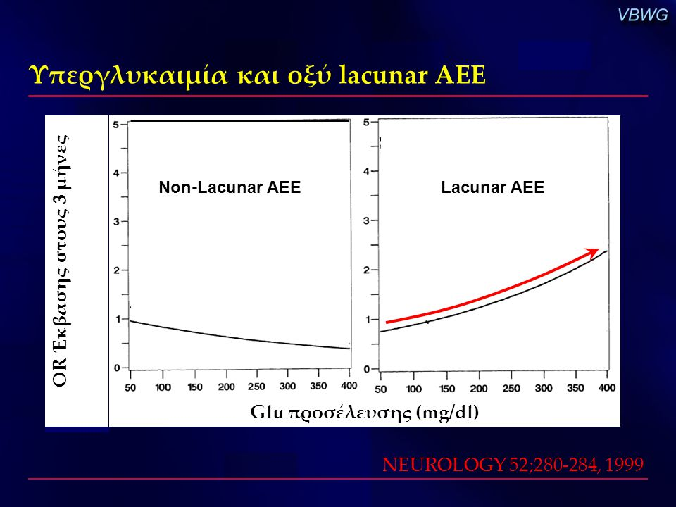 Υπεργλυκαιμία και οξύ lacunar AEE