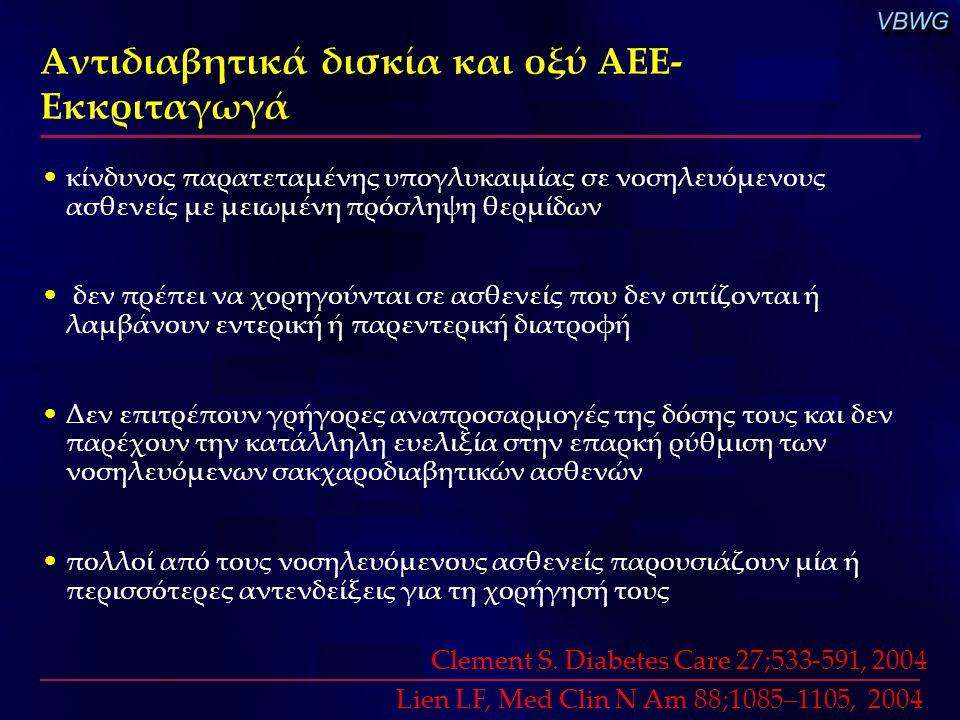 Αντιδιαβητικά δισκία και οξύ ΑΕΕ- Εκκριταγωγά