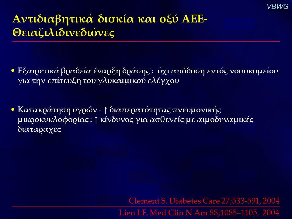 Αντιδιαβητικά δισκία και οξύ ΑΕΕ- Θειαζιλιδινεδιόνες