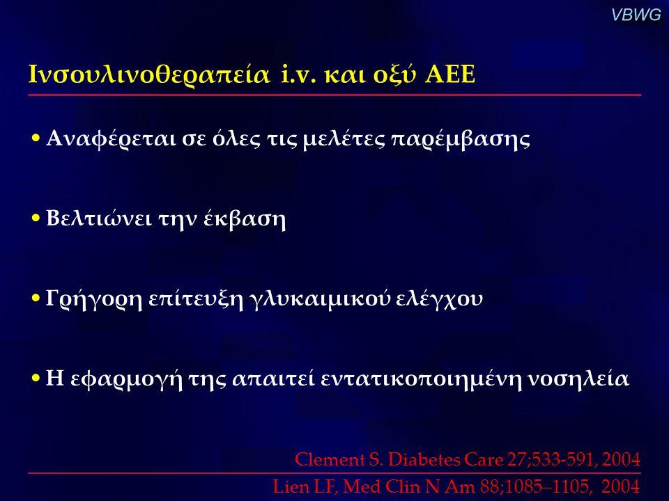 Ινσουλινοθεραπεία i.v. και οξύ ΑΕΕ