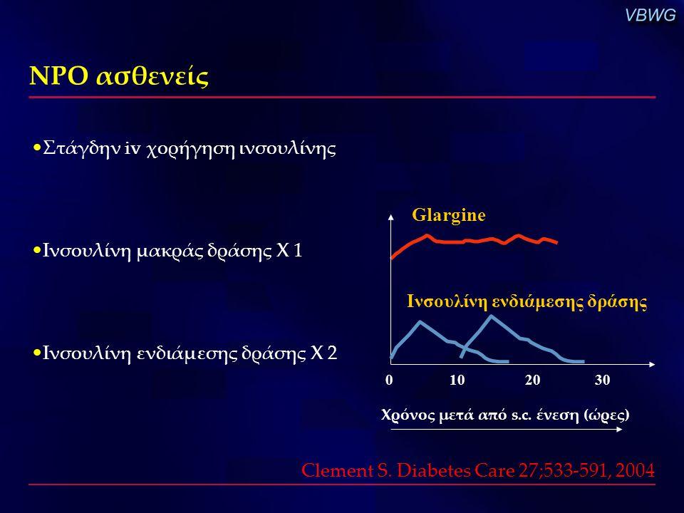 NPO ασθενείς Στάγδην iv χορήγηση ινσουλίνης