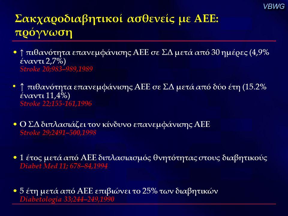 Σακχαροδιαβητικοί ασθενείς με ΑΕΕ: πρόγνωση