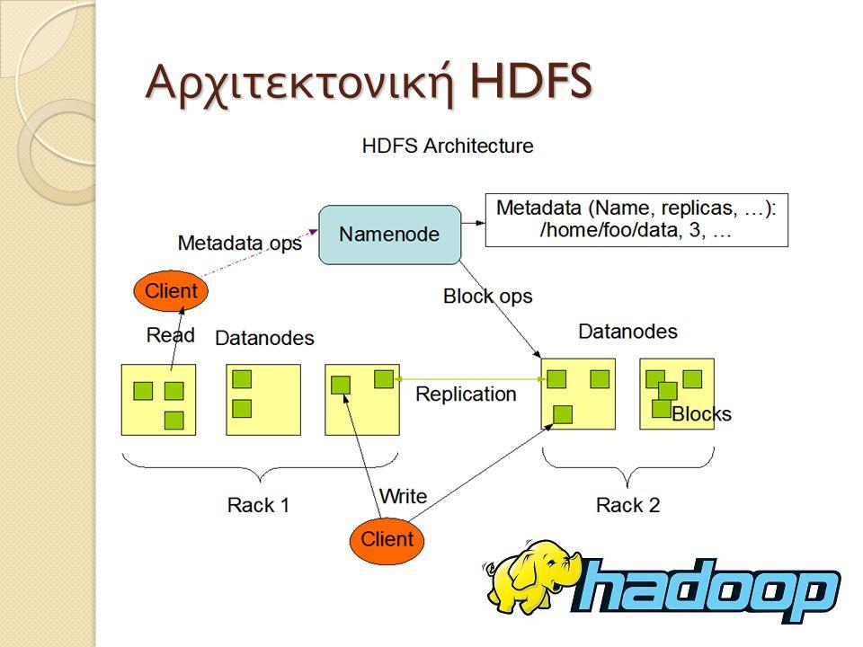 Αρχιτεκτονική HDFS