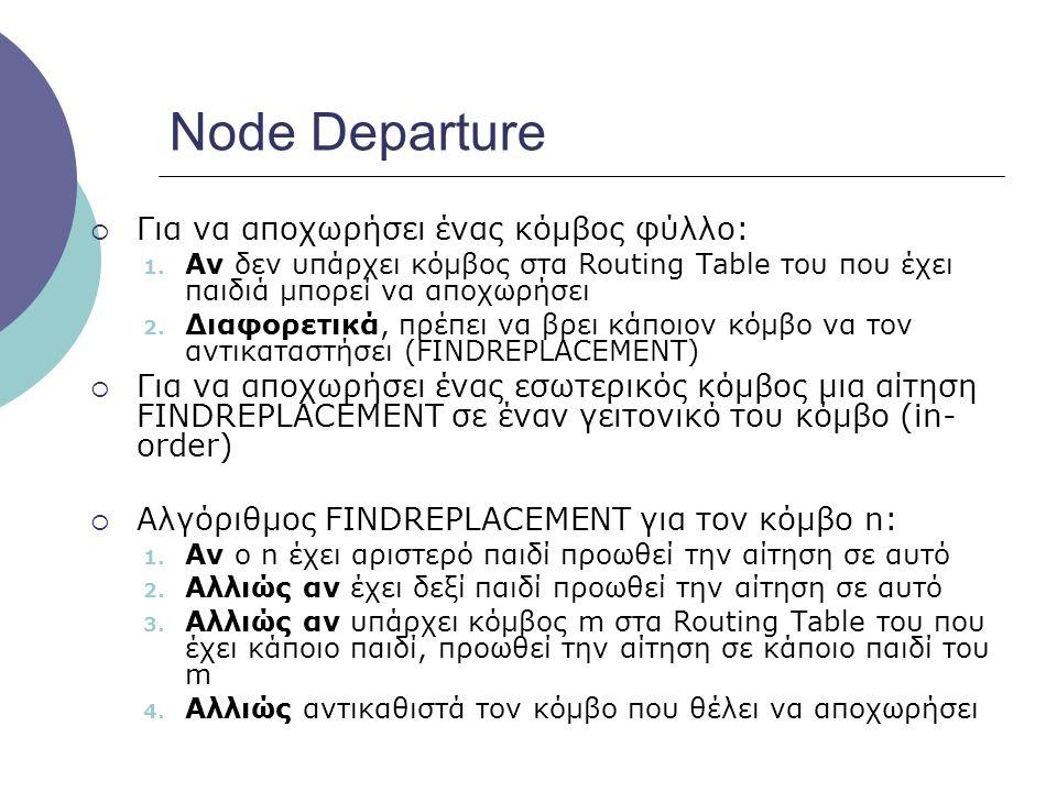 Node Departure Για να αποχωρήσει ένας κόμβος φύλλο: