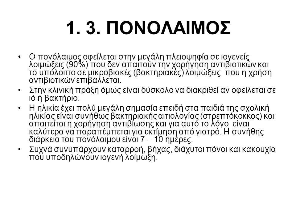 1. 3. ΠΟΝΟΛΑΙΜΟΣ