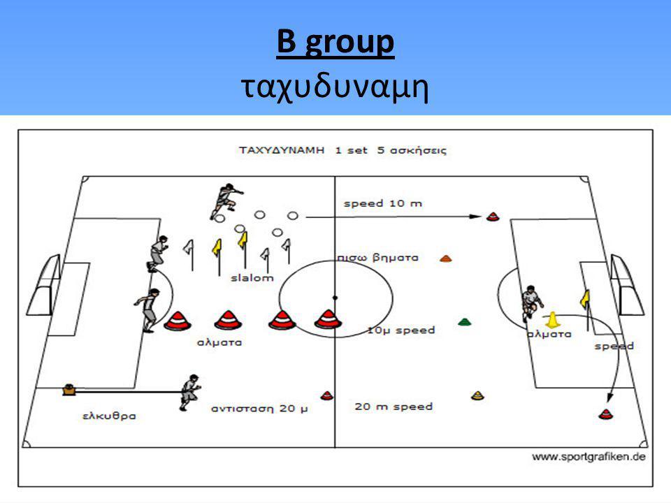 Β group ταχυδυναμη