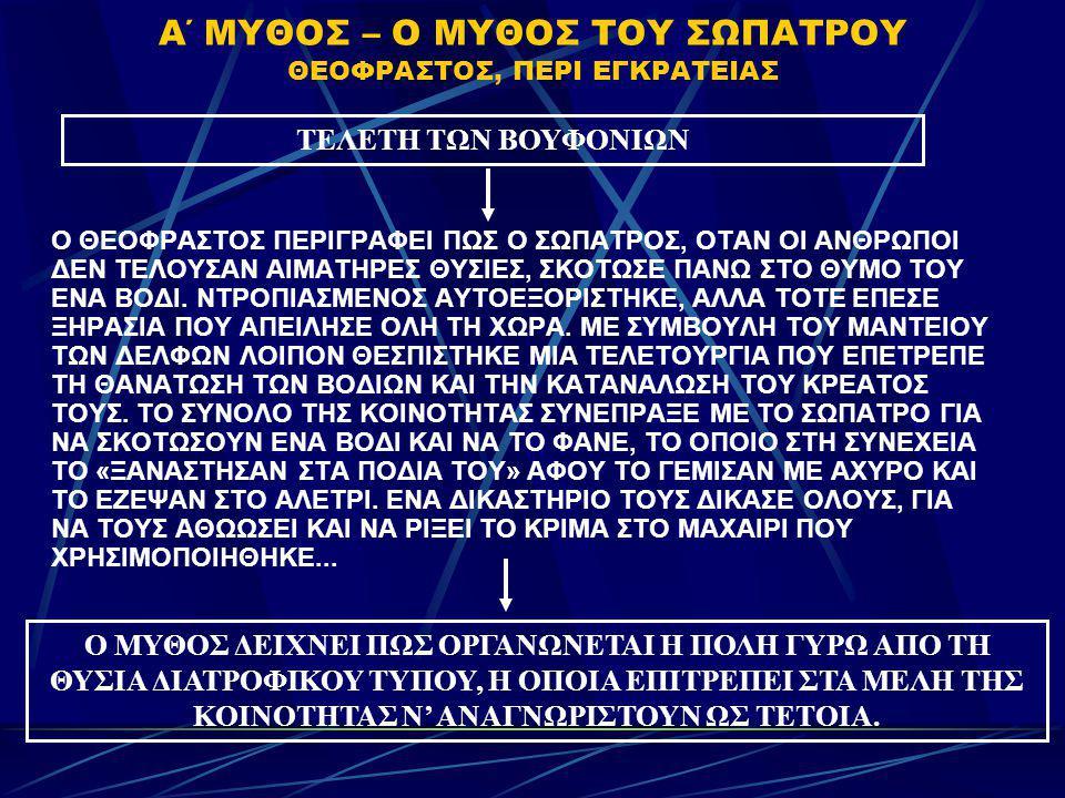 Α΄ ΜΥΘΟΣ – Ο ΜΥΘΟΣ ΤΟΥ ΣΩΠΑΤΡΟΥ ΘΕΟΦΡΑΣΤΟΣ, ΠΕΡΙ ΕΓΚΡΑΤΕΙΑΣ