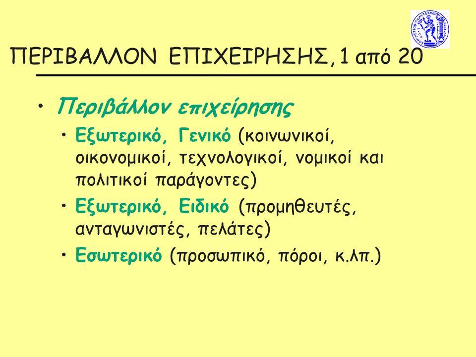 ΠΕΡΙΒΑΛΛΟΝ ΕΠΙΧΕΙΡΗΣΗΣ, 1 από 20