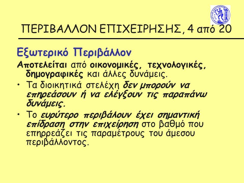 ΠΕΡΙΒΑΛΛΟΝ ΕΠΙΧΕΙΡΗΣΗΣ, 4 από 20