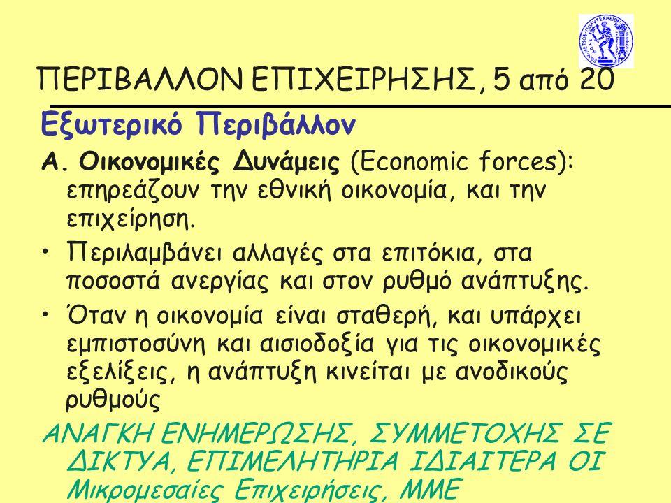 ΠΕΡΙΒΑΛΛΟΝ ΕΠΙΧΕΙΡΗΣΗΣ, 5 από 20