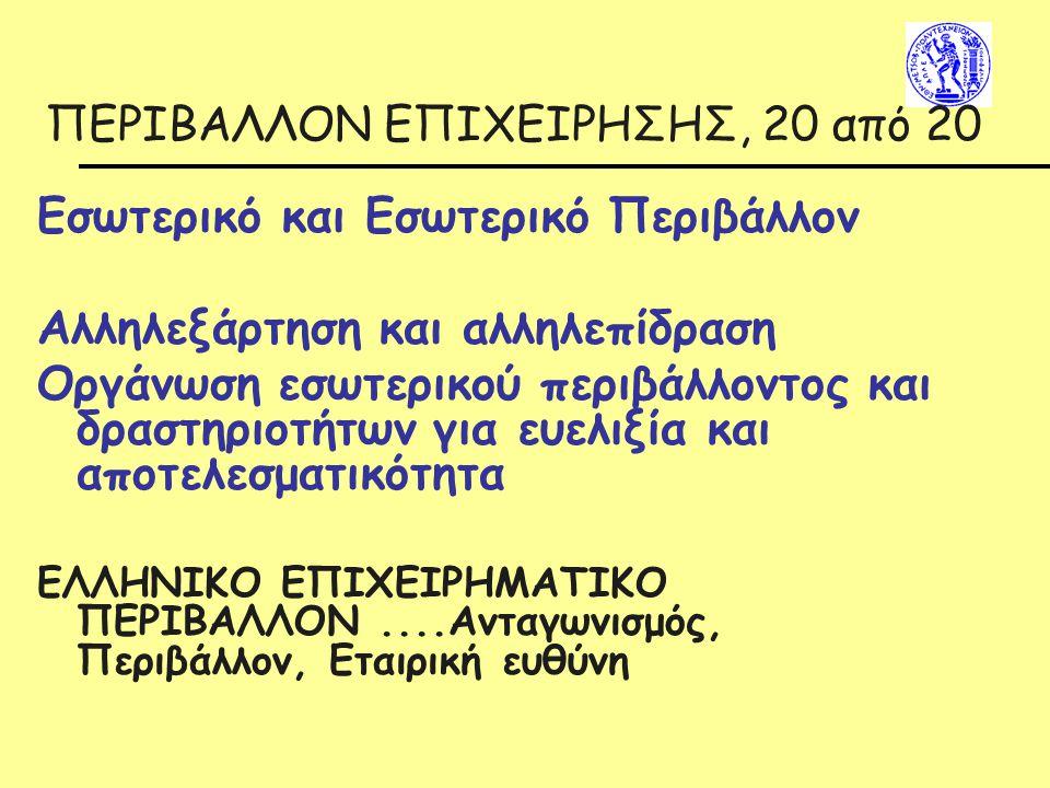 ΠΕΡΙΒΑΛΛΟΝ ΕΠΙΧΕΙΡΗΣΗΣ, 20 από 20