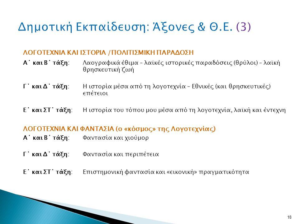 Δημοτική Εκπαίδευση: Άξονες & Θ.Ε. (3)