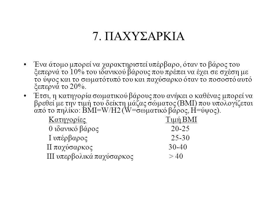7. ΠΑΧΥΣΑΡΚΙΑ