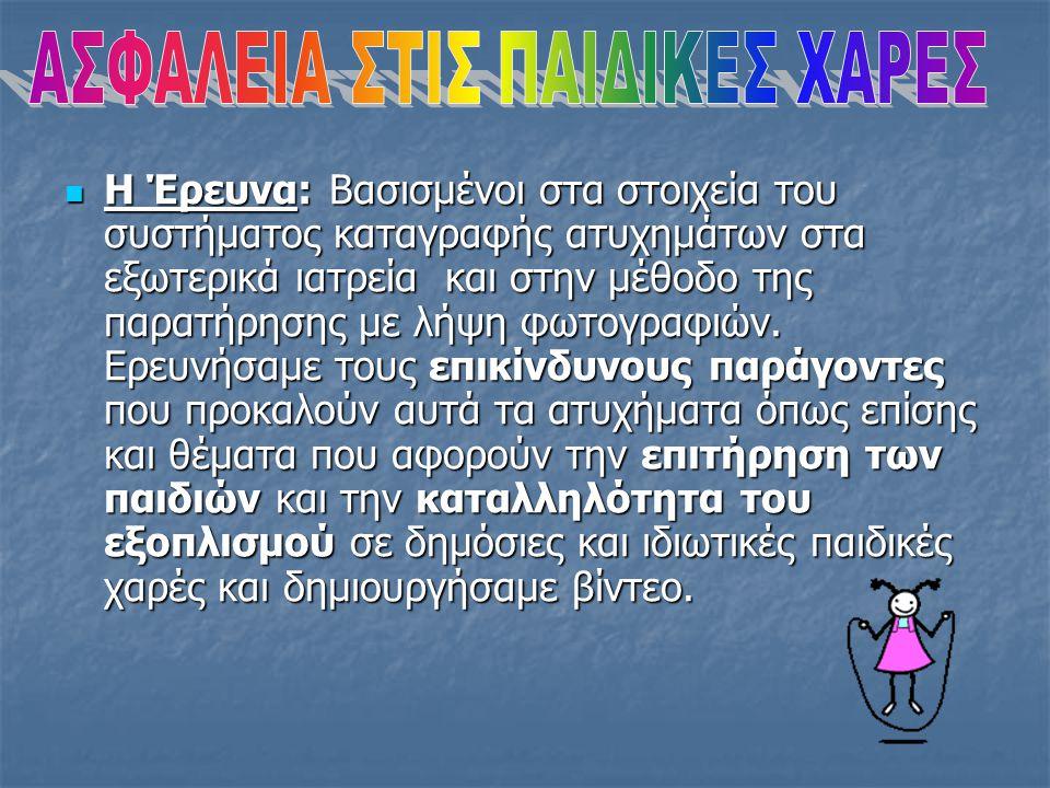 ΑΣΦΑΛΕΙΑ ΣΤΙΣ ΠΑΙΔΙΚΕΣ ΧΑΡΕΣ