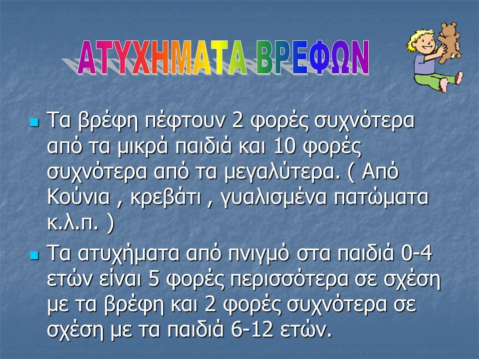 ΑΤΥΧΗΜΑΤΑ ΒΡΕΦΩΝ