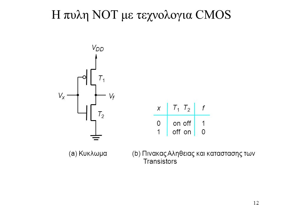 H πυλη ΝΟΤ με τεχνολογια CMOS