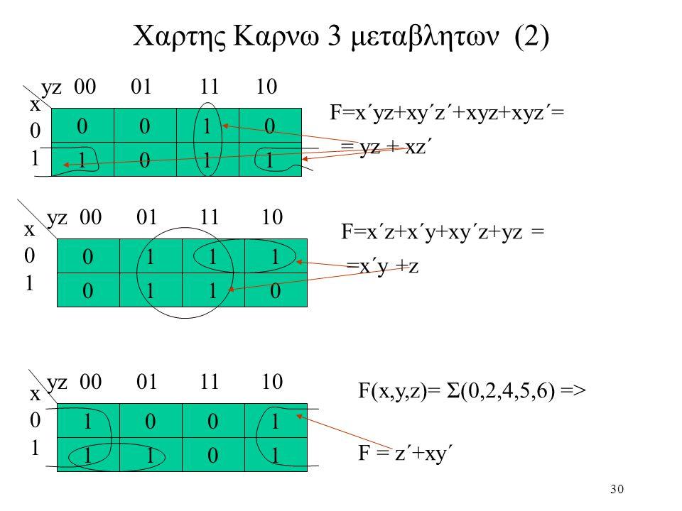 Χαρτης Καρνω 3 μεταβλητων (2)