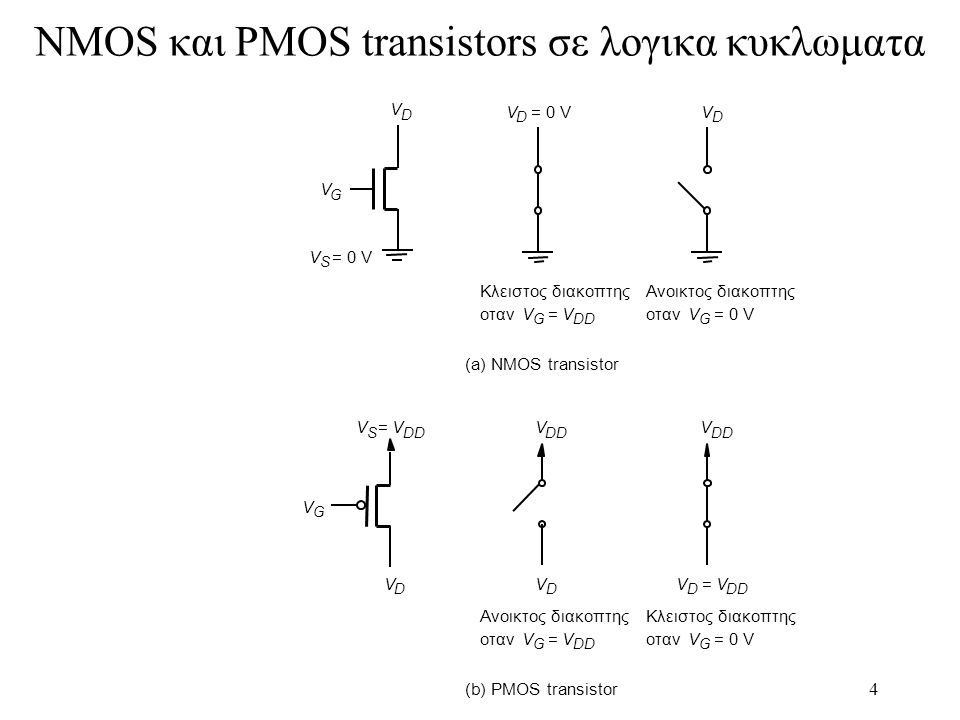 NMOS και PMOS transistors σε λογικα κυκλωματα
