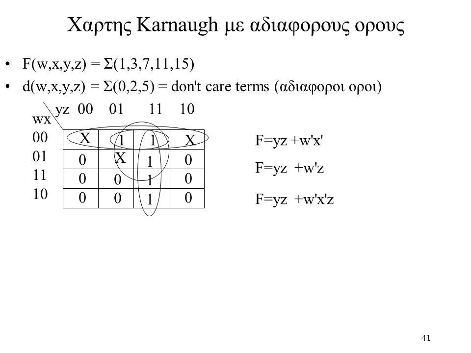 Χαρτης Karnaugh με αδιαφορους ορους