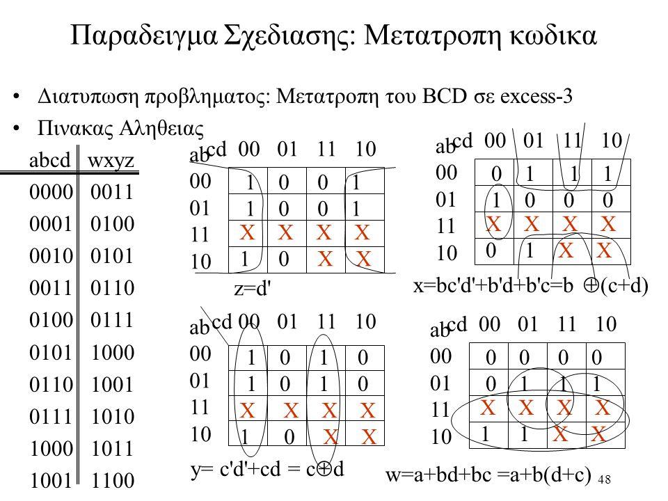 Παραδειγμα Σχεδιασης: Μετατροπη κωδικα