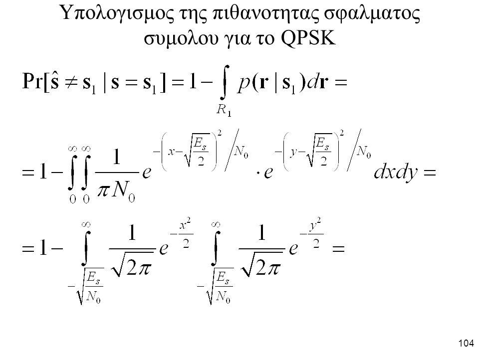 Υπολογισμος της πιθανοτητας σφαλματος συμολου για το QPSK