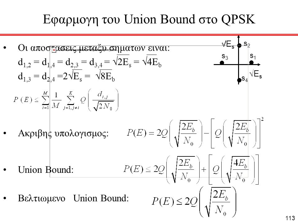 Εφαρμογη του Union Bound στο QPSK