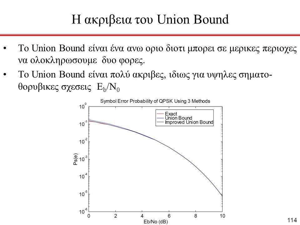 Η ακριβεια του Union Bound