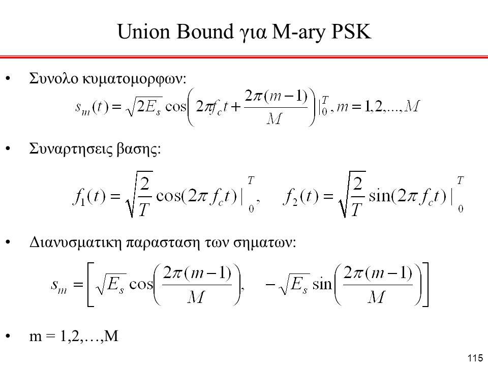 Union Bound για M-ary PSK