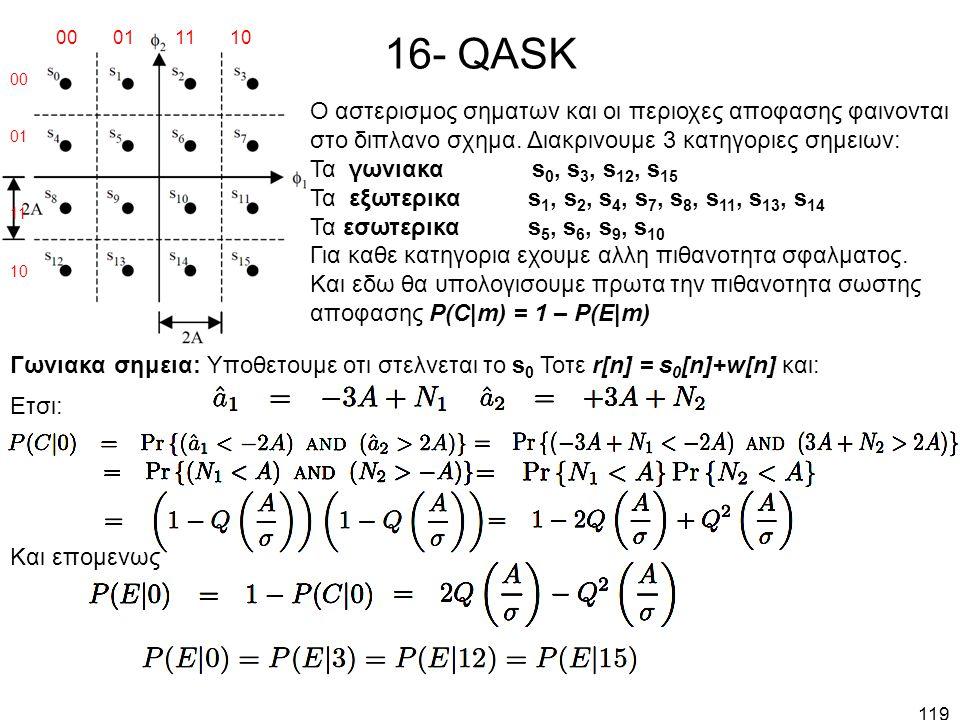 16- QASK 00 01 11 10. 00. 01. 11. 10. Ο αστερισμος σηματων και οι περιοχες αποφασης φαινονται.