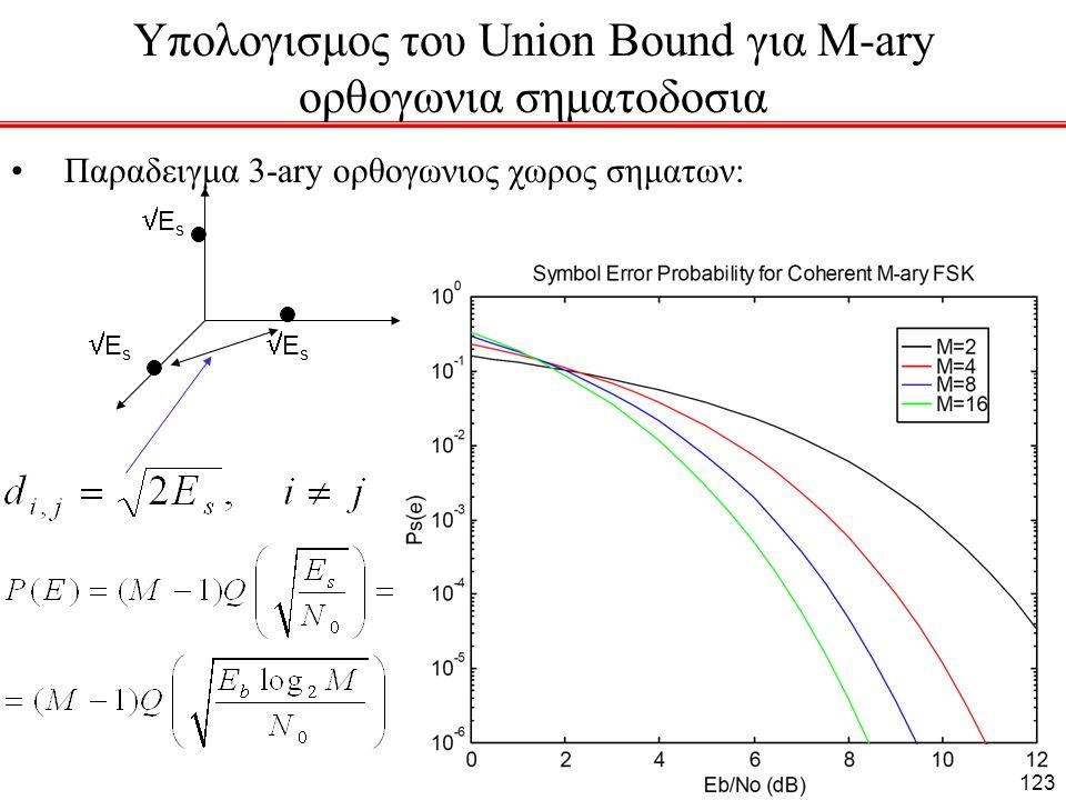 Υπολογισμος του Union Bound για M-ary ορθογωνια σηματοδοσια