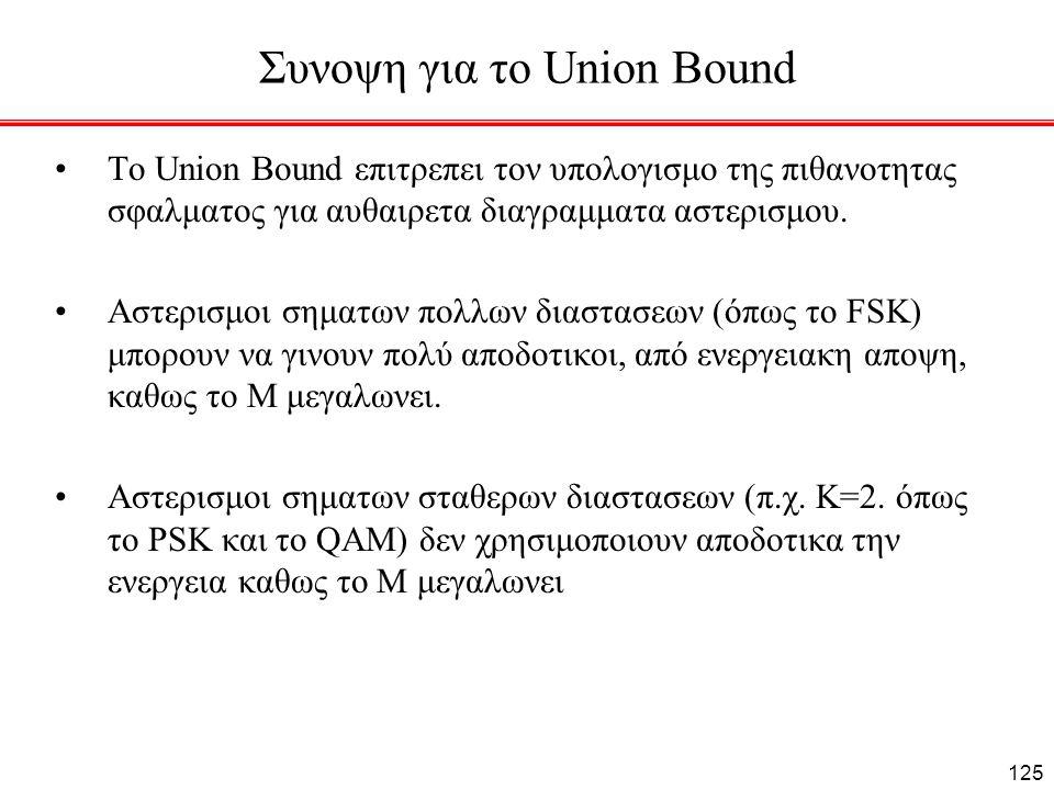 Συνοψη για το Union Bound