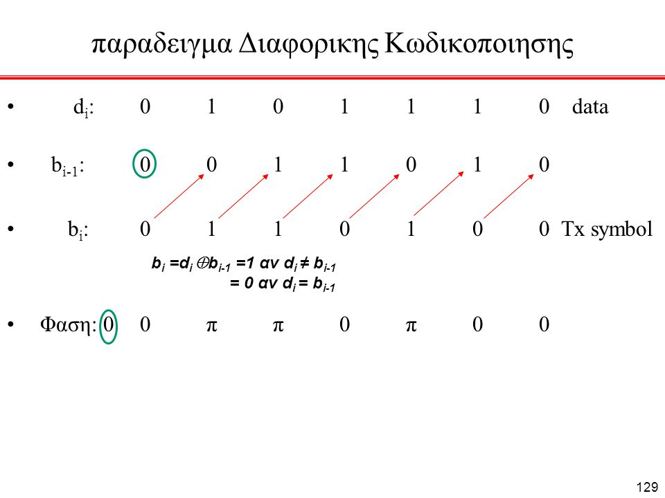 παραδειγμα Διαφορικης Κωδικοποιησης