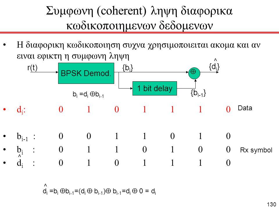Συμφωνη (coherent) ληψη διαφορικα κωδικοποιημενων δεδομενων