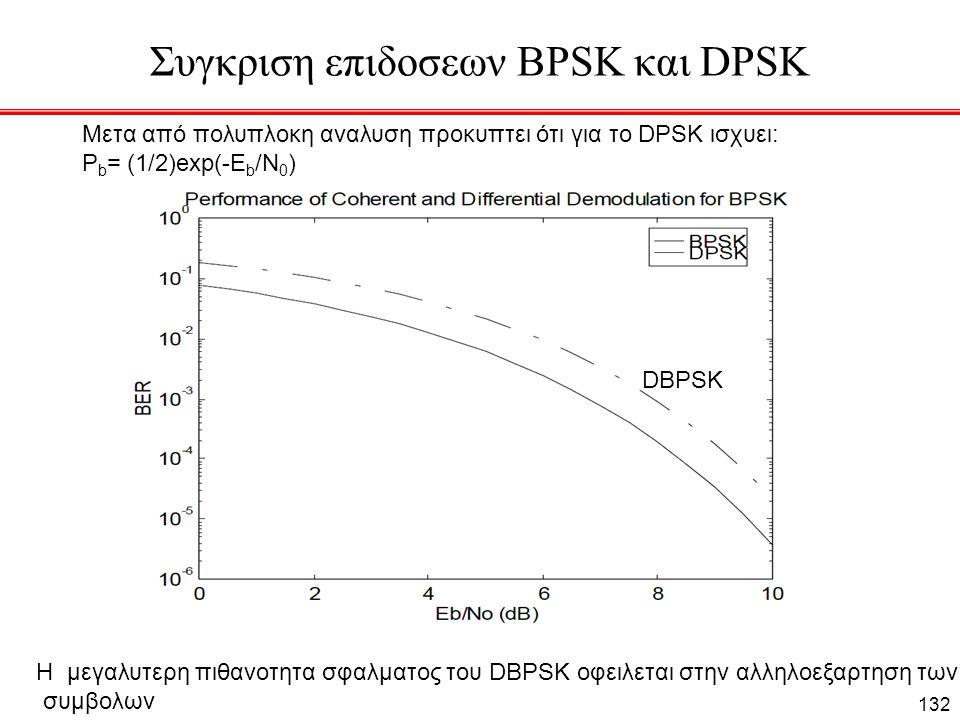Συγκριση επιδοσεων BPSK και DPSK