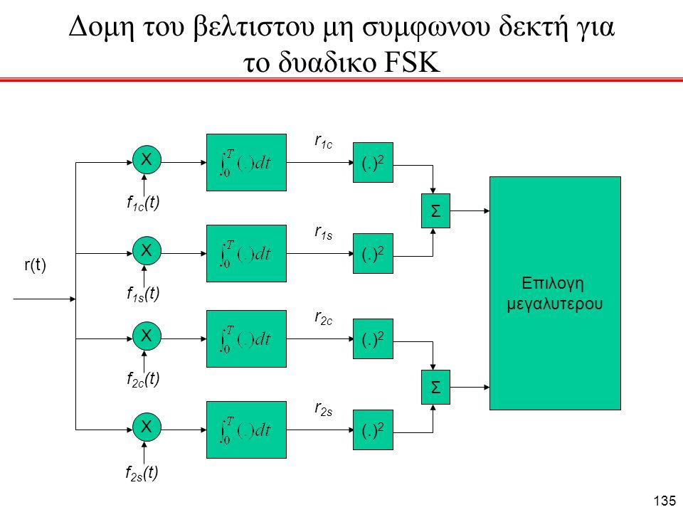 Δομη του βελτιστου μη συμφωνου δεκτή για το δυαδικο FSK