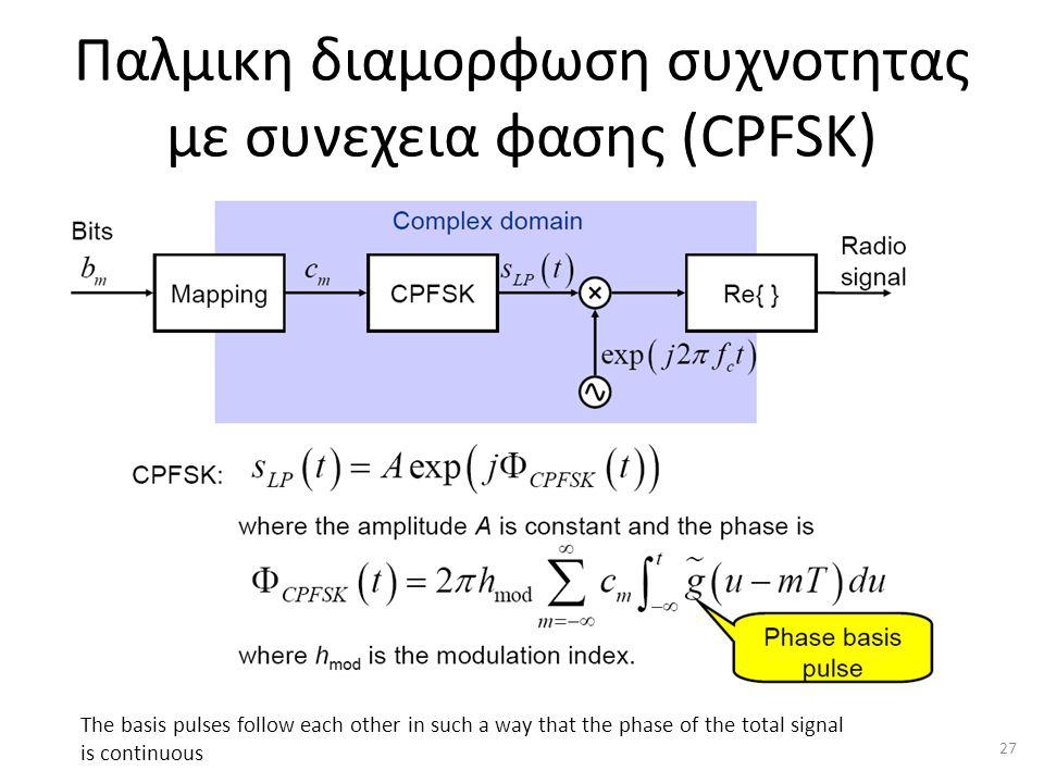 Παλμικη διαμορφωση συχνοτητας με συνεχεια φασης (CPFSK)
