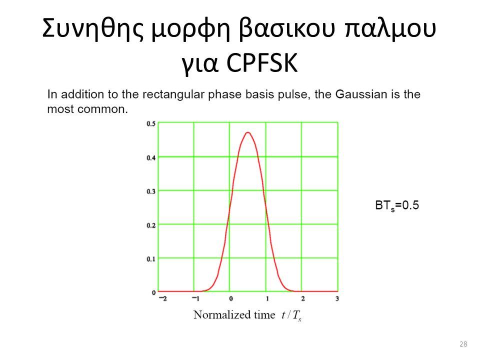Συνηθης μορφη βασικου παλμου για CPFSK