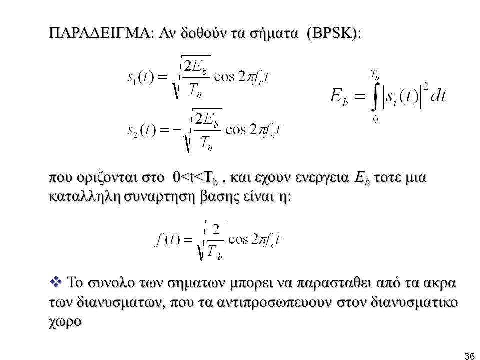 ΠΑΡΑΔΕΙΓΜΑ: Αν δοθούν τα σήματα (BPSK):