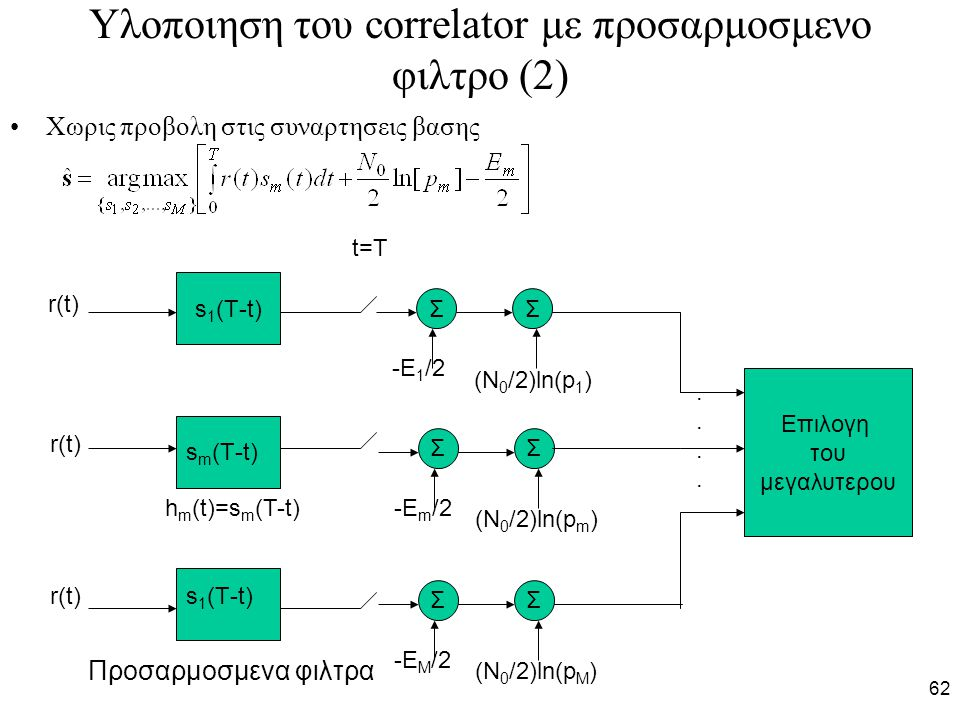 Υλοποιηση του correlator με προσαρμοσμενο φιλτρο (2)