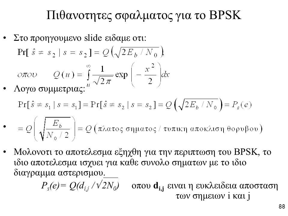 Πιθανοτητες σφαλματος για το BPSK