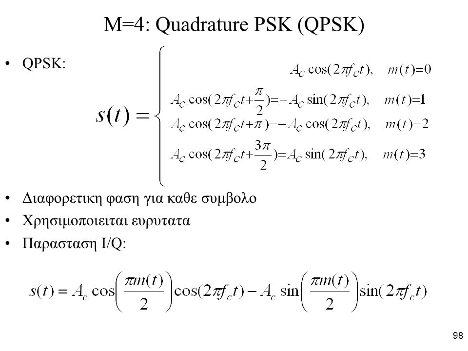 M=4: Quadrature PSK (QPSK)