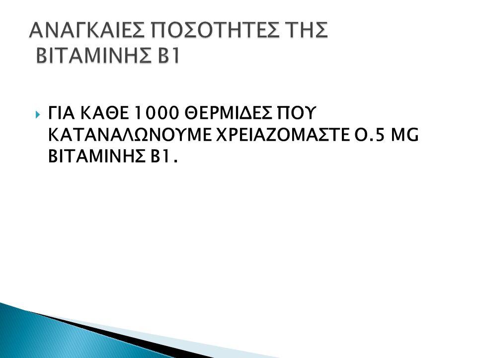ΑΝΑΓΚΑΙΕΣ ΠΟΣΟΤΗΤΕΣ ΤΗΣ ΒΙΤΑΜΙΝΗΣ Β1